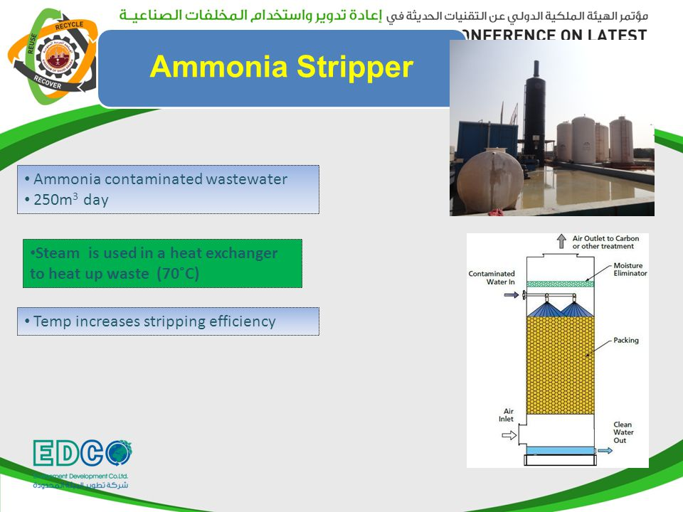 Ammonia Stripper Ammonia contaminated wastewater 250m 3 day Steam is used in a heat exchanger to heat up waste (70˚C) Temp increases stripping efficiency