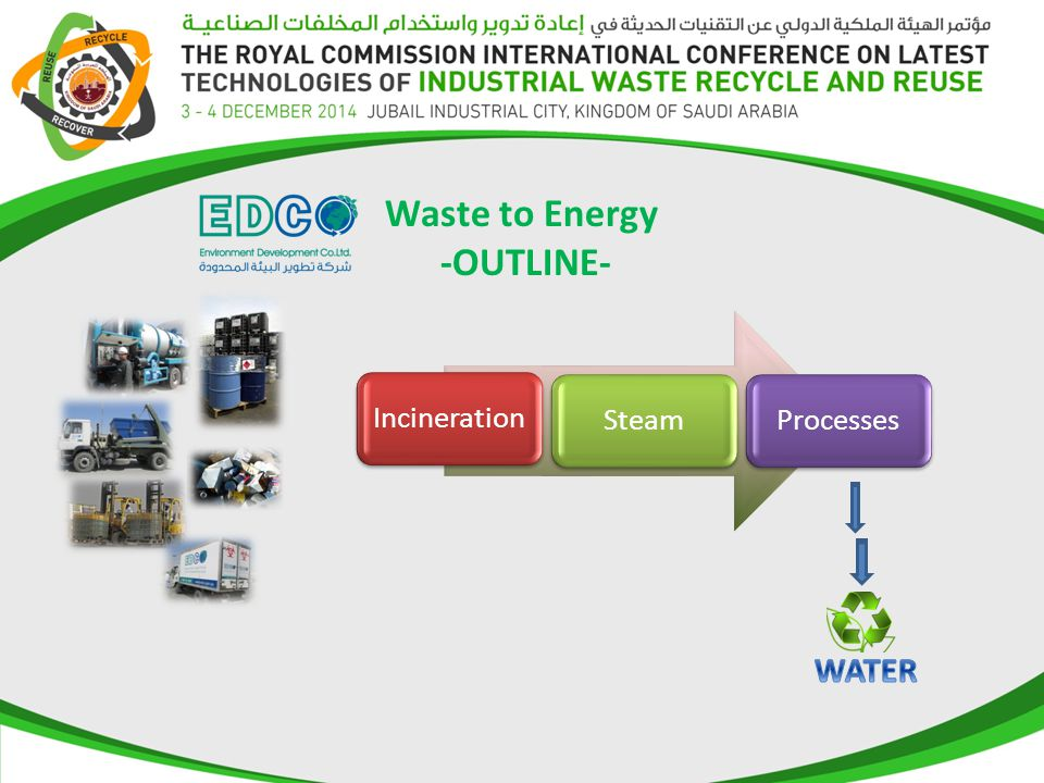 Waste to Energy -OUTLINE-