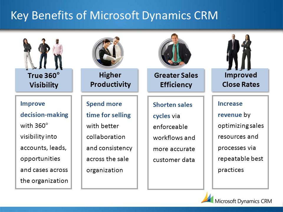 Key Benefits of Microsoft Dynamics CRM Improve decision-making with 360° visibility into accounts, leads, opportunities and cases across the organizat