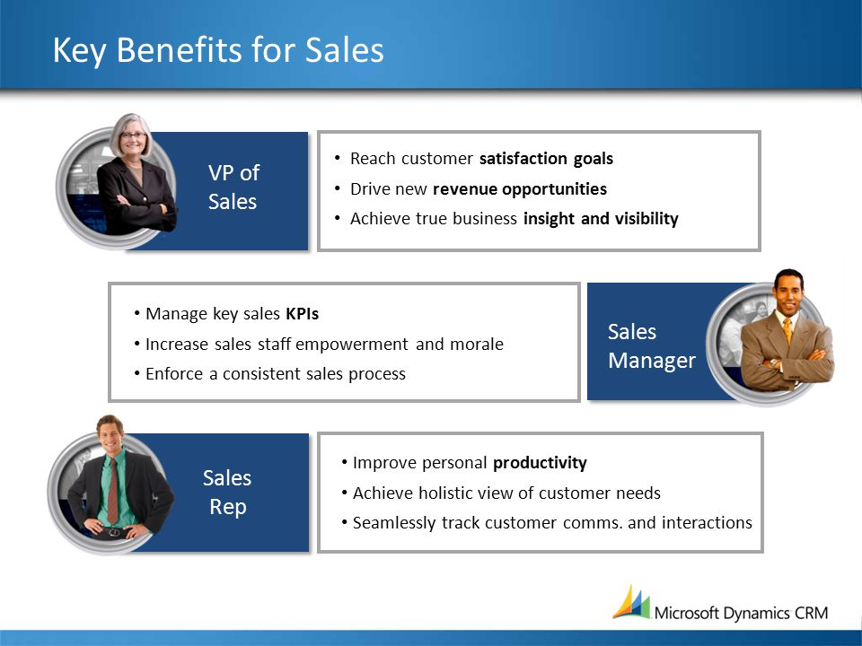 Key Benefits for Sales Reach customer satisfaction goals Drive new revenue opportunities Achieve true business insight and visibility Manage key sales KPIs Increase sales staff empowerment and morale Enforce a consistent sales process Improve personal productivity Achieve holistic view of customer needs Seamlessly track customer comms.