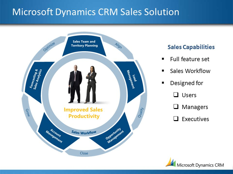 Microsoft Dynamics CRM Sales Solution Sales Capabilities  Full feature set  Sales Workflow  Designed for  Users  Managers  Executives