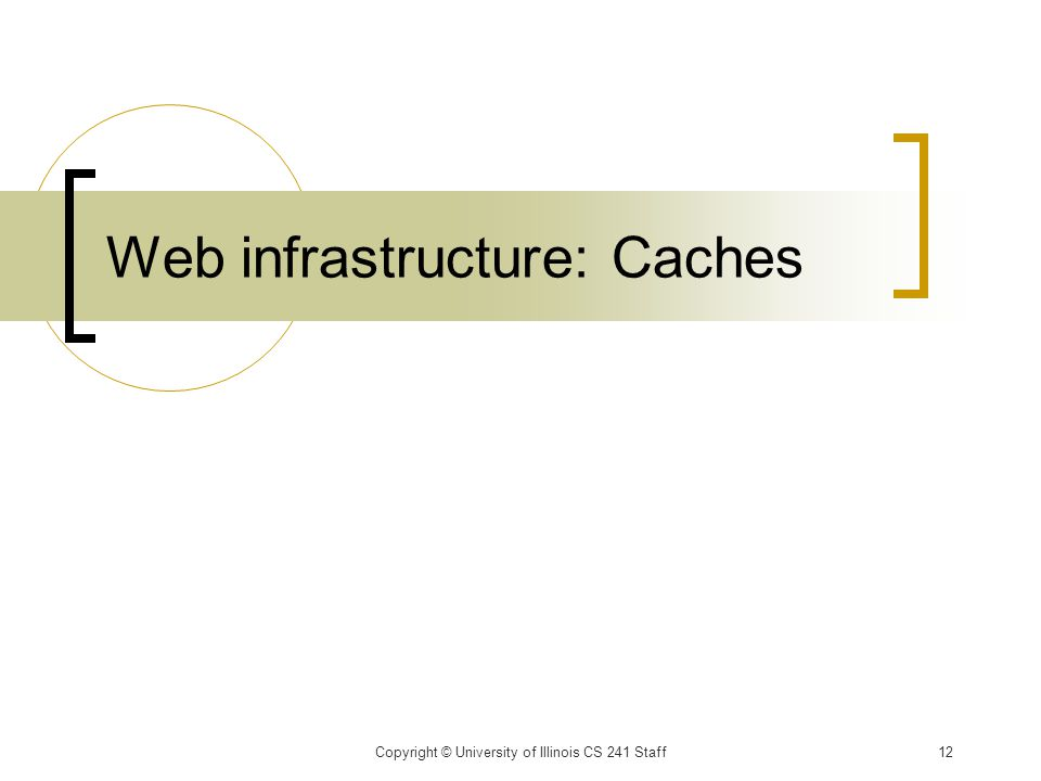 Web infrastructure: Caches Copyright © University of Illinois CS 241 Staff12