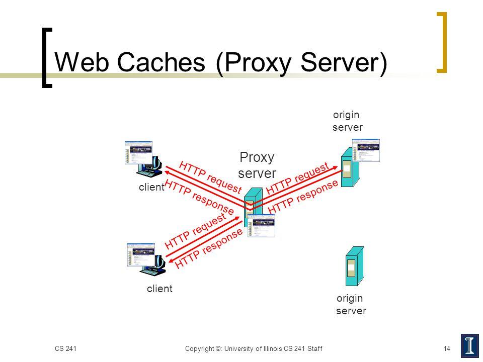 Web Caches (Proxy Server) 14 client Proxy server client HTTP request HTTP response HTTP request origin server origin server HTTP response CS 241Copyri