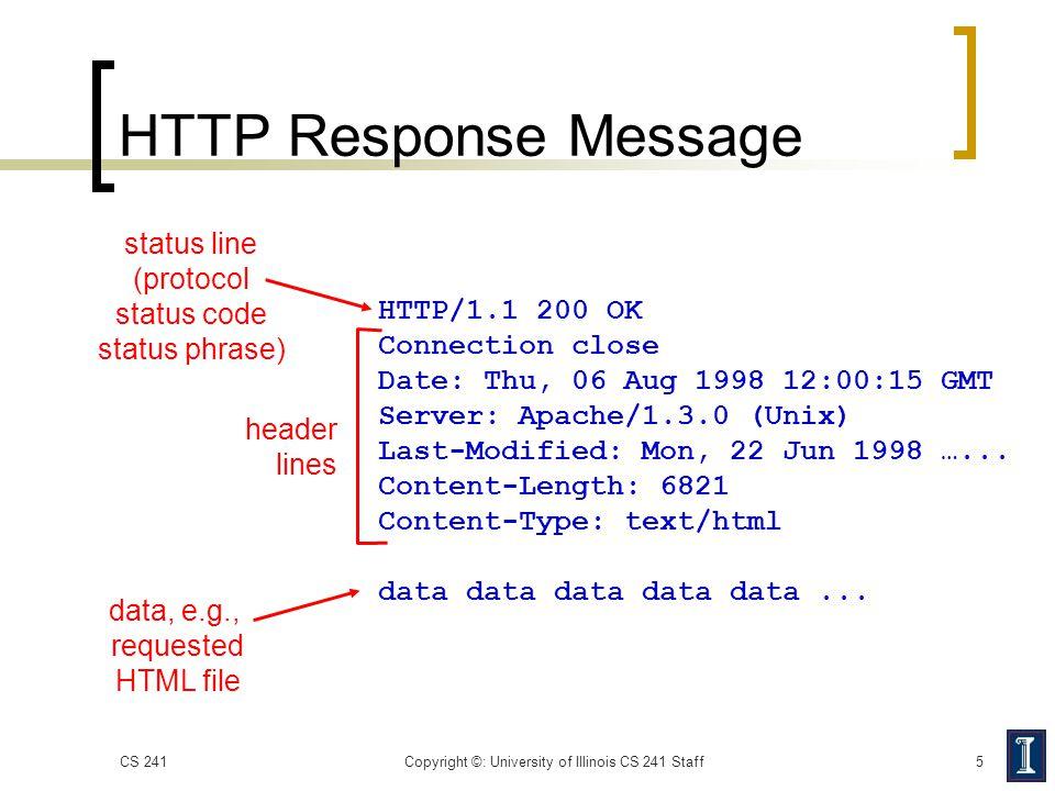 HTTP Response Message 5 HTTP/1.1 200 OK Connection close Date: Thu, 06 Aug 1998 12:00:15 GMT Server: Apache/1.3.0 (Unix) Last-Modified: Mon, 22 Jun 19