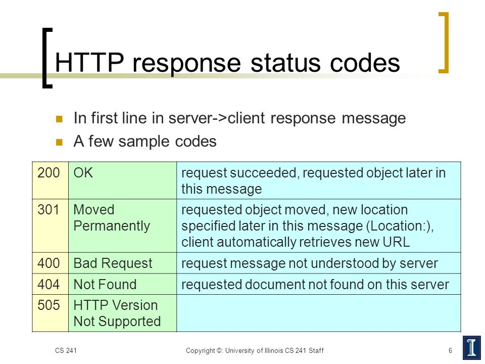 HTTP response status codes In first line in server->client response message A few sample codes 6 200OKrequest succeeded, requested object later in thi