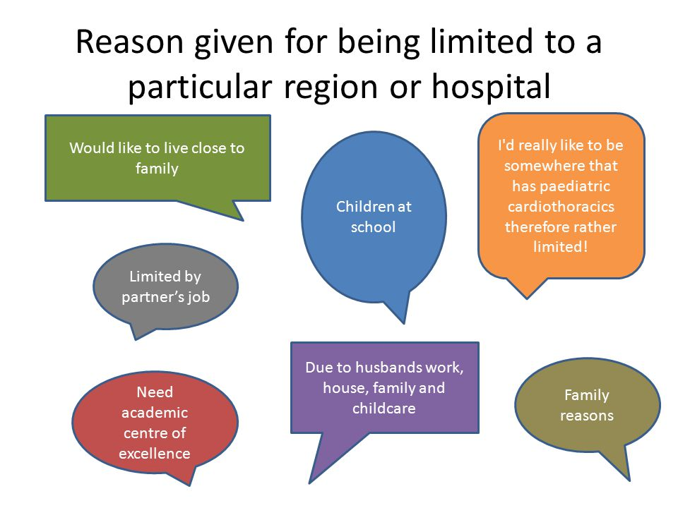 Reason given for being limited to a particular region or hospital Family reasons Children at school Would like to live close to family I'd really like