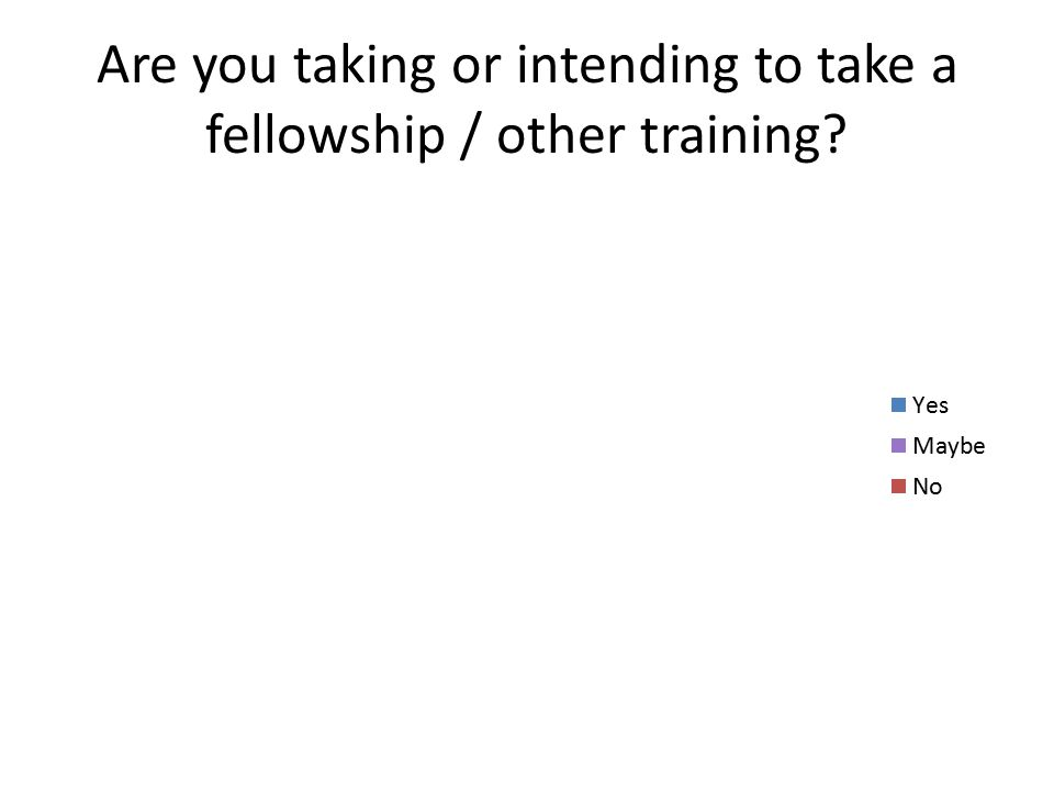 Are you taking or intending to take a fellowship / other training?