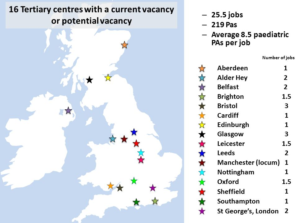 Aberdeen1 Alder Hey2 Belfast2 Brighton1.5 Bristol3 Cardiff1 Edinburgh1 Glasgow3 Leicester1.5 Leeds2 Manchester (locum)1 Nottingham 1 Oxford 1.5 Sheffield 1 Southampton 1 St George's, London 2 16 Tertiary centres with a current vacancy or potential vacancy Number of jobs – 25.5 jobs – 219 Pas – Average 8.5 paediatric PAs per job