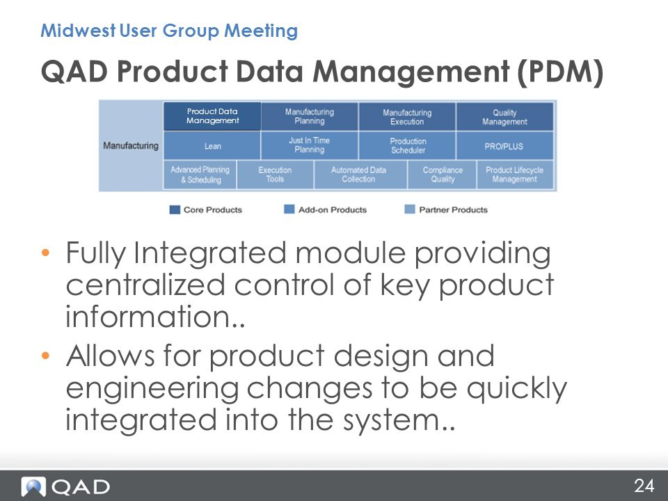 Fully Integrated module providing centralized control of key product information.. Allows for product design and engineering changes to be quickly int