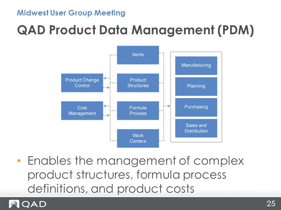 Enables the management of complex product structures, formula process definitions, and product costs QAD Product Data Management (PDM) Midwest User Gr