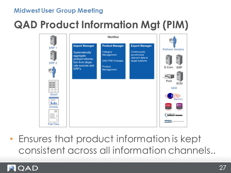 Ensures that product information is kept consistent across all information channels.. QAD Product Information Mgt (PIM) Midwest User Group Meeting 27