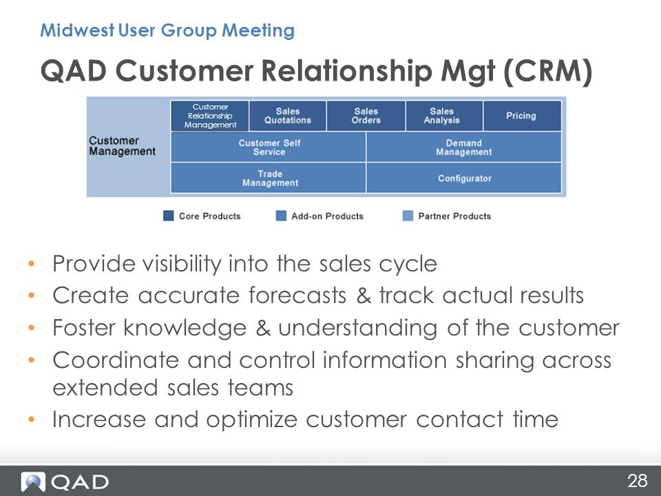 Provide visibility into the sales cycle Create accurate forecasts & track actual results Foster knowledge & understanding of the customer Coordinate a