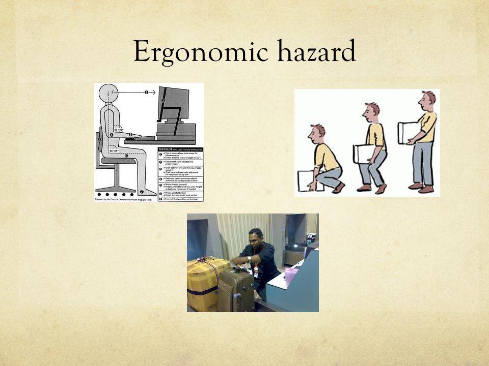 Ergonomic hazard