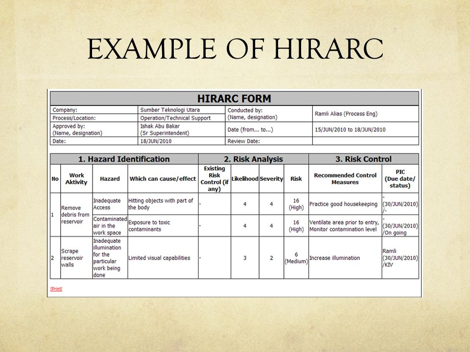 EXAMPLE OF HIRARC