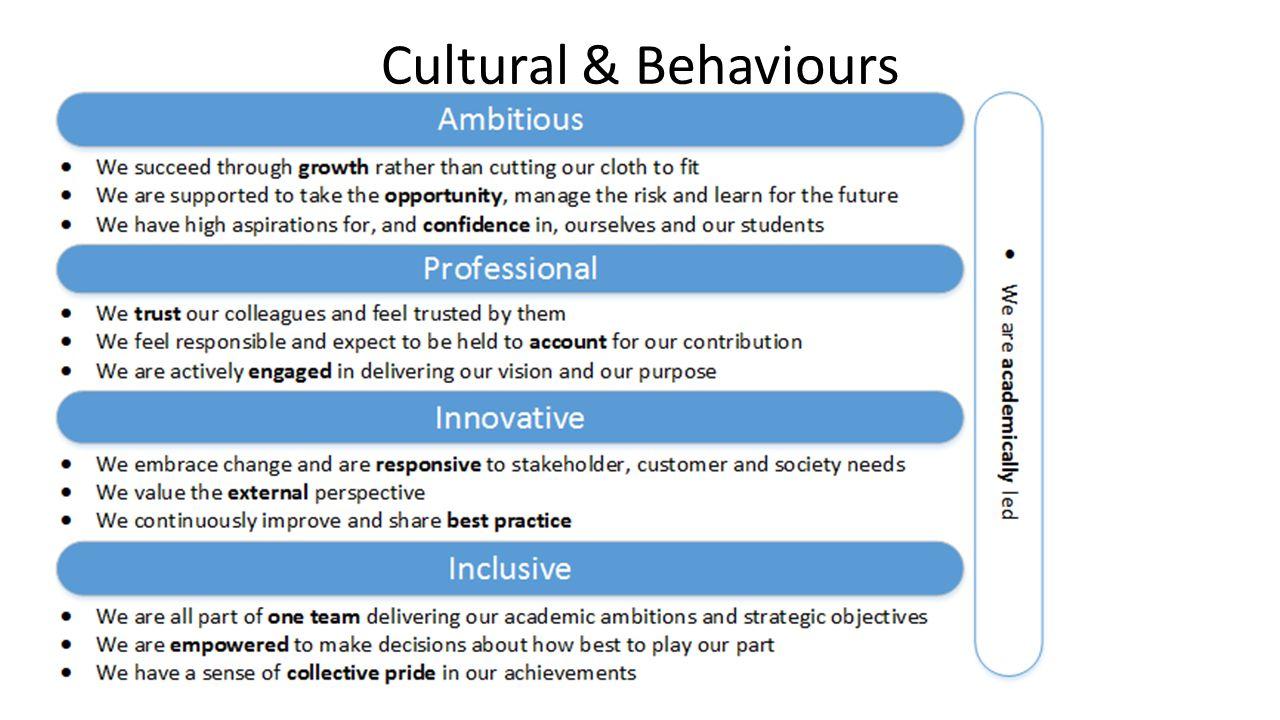 Cultural & Behaviours