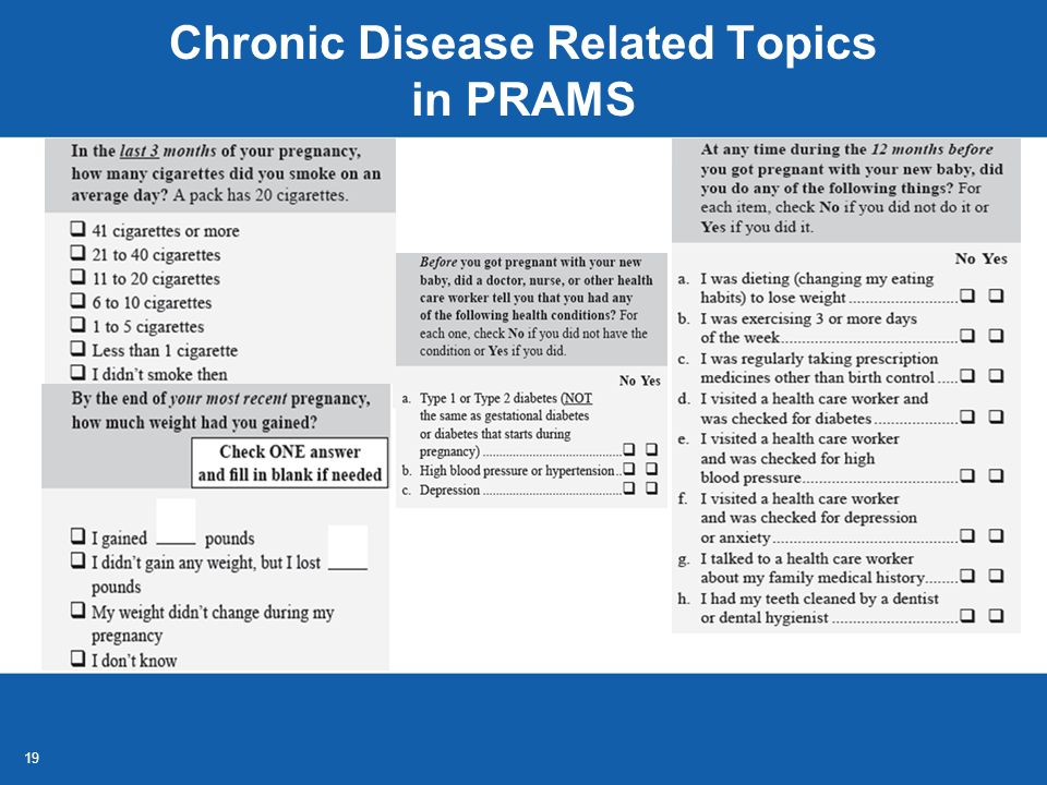 19 Chronic Disease Related Topics in PRAMS