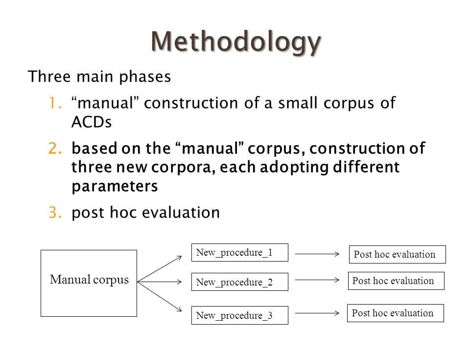 Three main phases 1. manual construction of a small corpus of ACDs 2.based on the manual corpus, construction of three new corpora, each adopting different parameters 3.post hoc evaluation Manual corpus New_procedure_1 New_procedure_2 New_procedure_3 Post hoc evaluation