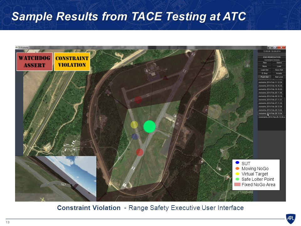 13 Sample Results from TACE Testing at ATC Constraint Violation - Range Safety Executive User Interface SUT Moving NoGo Virtual Target Safe Loiter Poi