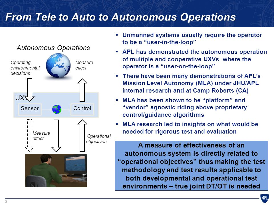 """3 From Tele to Auto to Autonomous Operations  Unmanned systems usually require the operator to be a """"user-in-the-loop""""  APL has demonstrated the aut"""