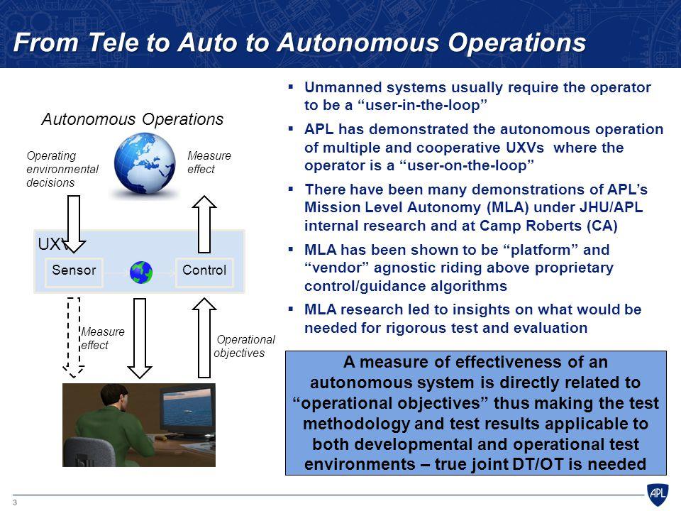 4 Systems with Autonomous Behaviors Are Here ACTUV: ANTI-SUBMARINE WARFARE CONTINUOUS TRAIL UNMANNED VESSEL AMAS: Autonomous Mobility Appliqué System AACUS: Autonomous Aerial Cargo/Utility System LDUUV: Large Diameter UUV
