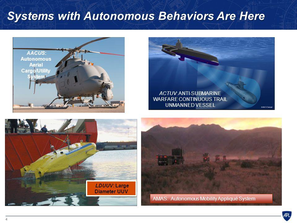 4 Systems with Autonomous Behaviors Are Here ACTUV: ANTI-SUBMARINE WARFARE CONTINUOUS TRAIL UNMANNED VESSEL AMAS: Autonomous Mobility Appliqué System