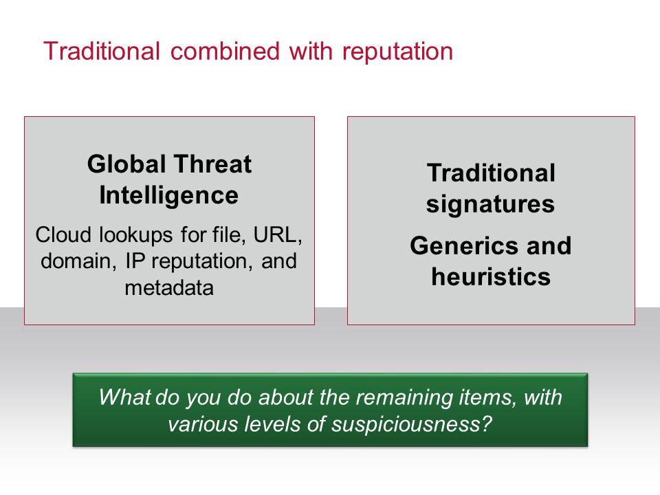 Traditional combined with reputation Global Threat Intelligence Cloud lookups for file, URL, domain, IP reputation, and metadata Traditional signatures Generics and heuristics What do you do about the remaining items, with various levels of suspiciousness