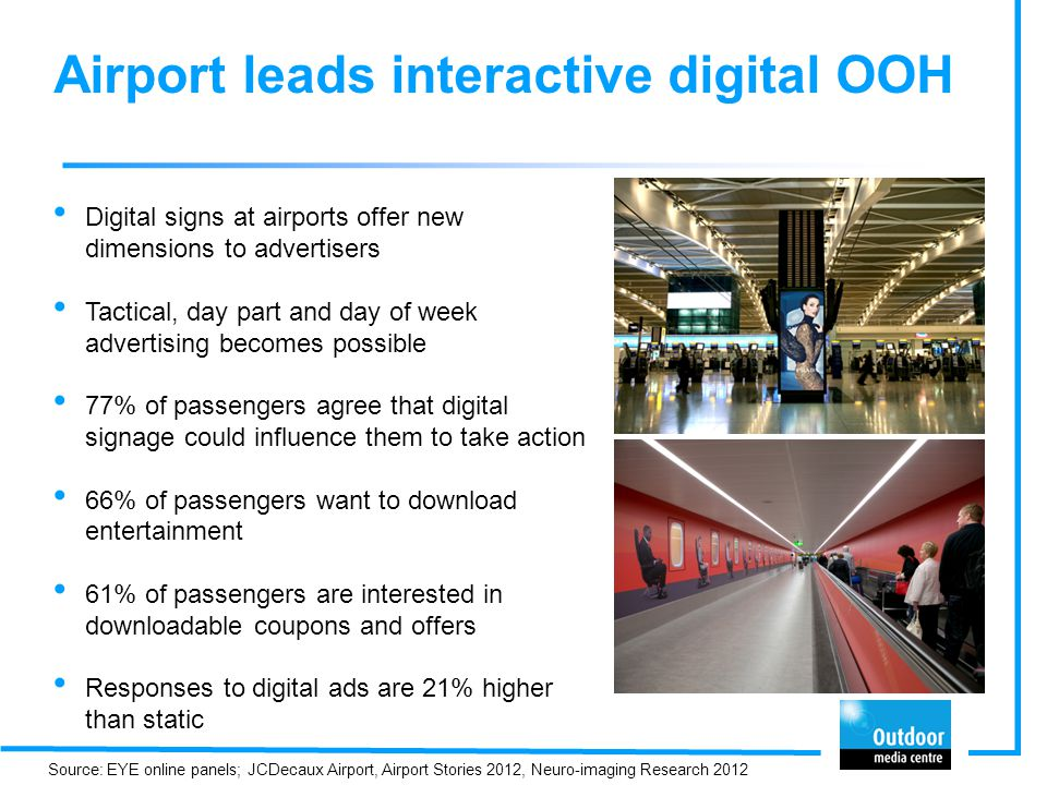 Airport leads interactive digital OOH Digital signs at airports offer new dimensions to advertisers Tactical, day part and day of week advertising becomes possible 77% of passengers agree that digital signage could influence them to take action 66% of passengers want to download entertainment 61% of passengers are interested in downloadable coupons and offers Responses to digital ads are 21% higher than static Source: EYE online panels; JCDecaux Airport, Airport Stories 2012, Neuro-imaging Research 2012