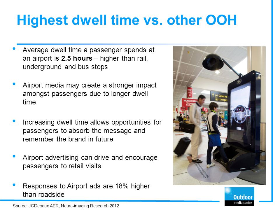 Highest dwell time vs.