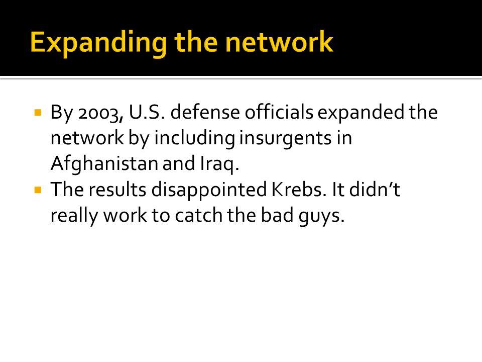  By 2003, U.S.