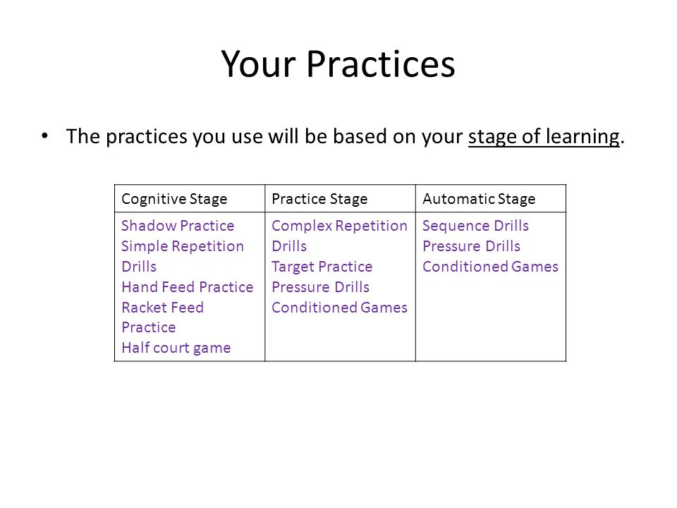 Your Practices You must design 3 practices.What is the approach.