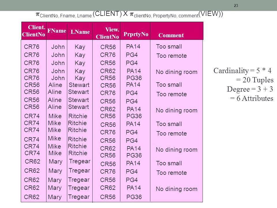 23 CR76 CR56 CR74 CR62 Client.