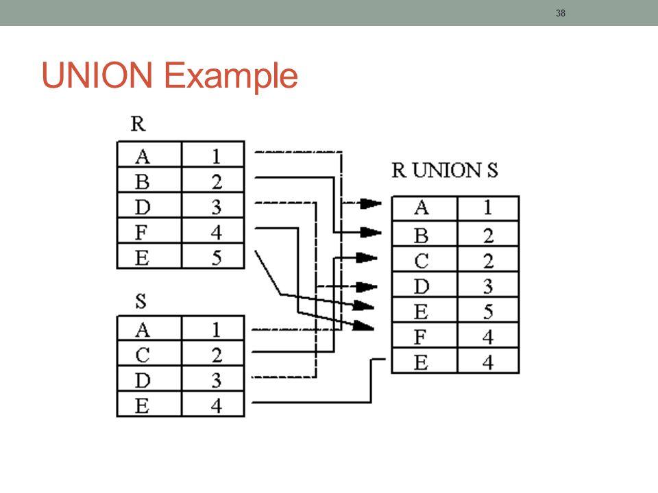 38 UNION Example