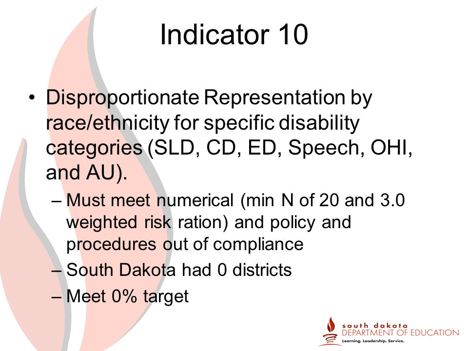 Indicator 10 Disproportionate Representation by race/ethnicity for specific disability categories (SLD, CD, ED, Speech, OHI, and AU).