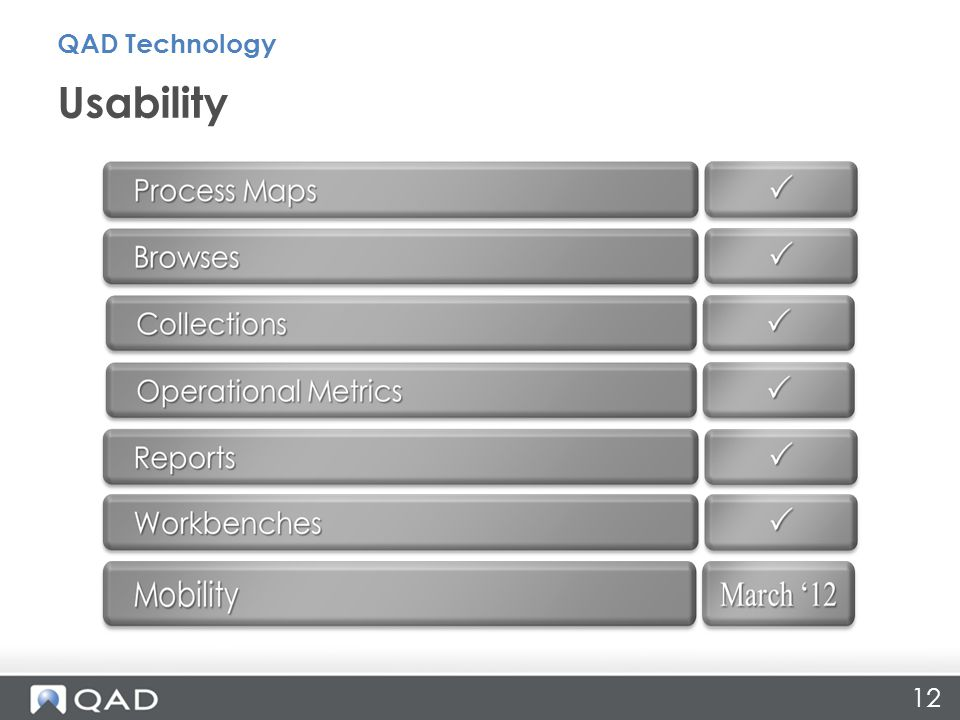 Usability QAD Technology 12