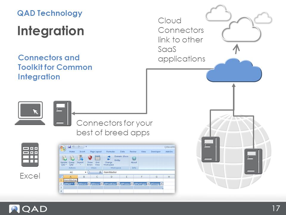Integration QAD Technology Connectors and Toolkit for Common Integration Cloud Connectors link to other SaaS applications Excel Connectors for your best of breed apps 17