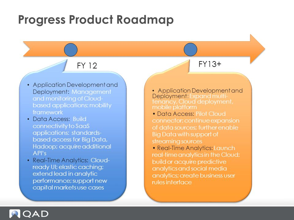 Progress Product Roadmap Application Development and Deployment: Management and monitoring of Cloud- based applications: mobility framework Data Access: Build connectivity to SaaS applications: standards- based access for Big Data, Hadoop; acquire additional API's Real-Time Analytics: Cloud- ready UI; elastic caching; extend lead in analytic performance; support new capital markets use cases Application Development and Deployment: Management and monitoring of Cloud- based applications: mobility framework Data Access: Build connectivity to SaaS applications: standards- based access for Big Data, Hadoop; acquire additional API's Real-Time Analytics: Cloud- ready UI; elastic caching; extend lead in analytic performance; support new capital markets use cases Application Development and Deployment: Expand multi- tenancy, Cloud deployment, mobile platform Data Access: Pilot Cloud connector; continue expansion of data sources; further enable Big Data with support of streaming sources Real-Time Analytics: Launch real-time analytics in the Cloud; build or acquire predictive analytics and social media analytics; create business user rules interface Application Development and Deployment: Expand multi- tenancy, Cloud deployment, mobile platform Data Access: Pilot Cloud connector; continue expansion of data sources; further enable Big Data with support of streaming sources Real-Time Analytics: Launch real-time analytics in the Cloud; build or acquire predictive analytics and social media analytics; create business user rules interface FY 12 FY13+