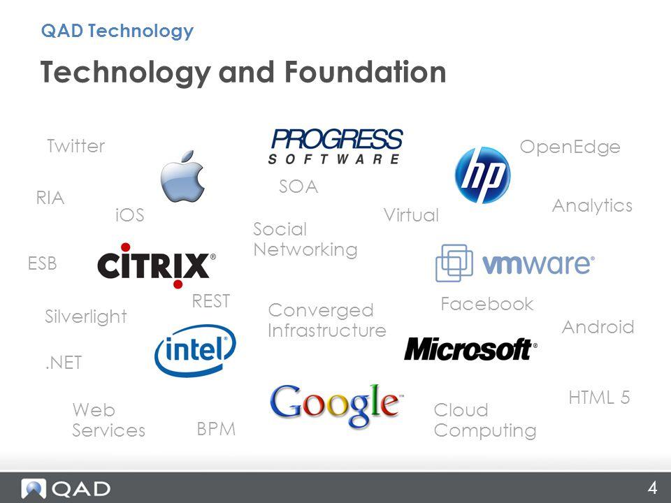 QAD Business Process Management QAD Technology 15