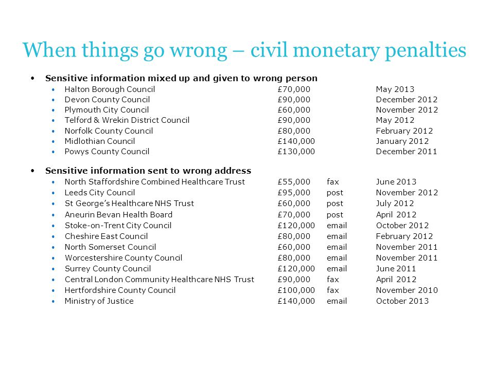 Sensitive information mixed up and given to wrong person Halton Borough Council£70,000May 2013 Devon County Council£90,000December 2012 Plymouth City Council£60,000November 2012 Telford & Wrekin District Council£90,000May 2012 Norfolk County Council £80,000February 2012 Midlothian Council £140,000January 2012 Powys County Council £130,000December 2011 Sensitive information sent to wrong address North Staffordshire Combined Healthcare Trust£55,000 faxJune 2013 Leeds City Council£95,000postNovember 2012 St George's Healthcare NHS Trust£60,000postJuly 2012 Aneurin Bevan Health Board£70,000postApril 2012 Stoke-on-Trent City Council£120,000emailOctober 2012 Cheshire East Council £80,000emailFebruary 2012 North Somerset Council £60,000emailNovember 2011 Worcestershire County Council £80,000emailNovember 2011 Surrey County Council £120,000emailJune 2011 Central London Community Healthcare NHS Trust£90,000faxApril 2012 Hertfordshire County Council £100,000faxNovember 2010 Ministry of Justice£140,000email October 2013 When things go wrong – civil monetary penalties