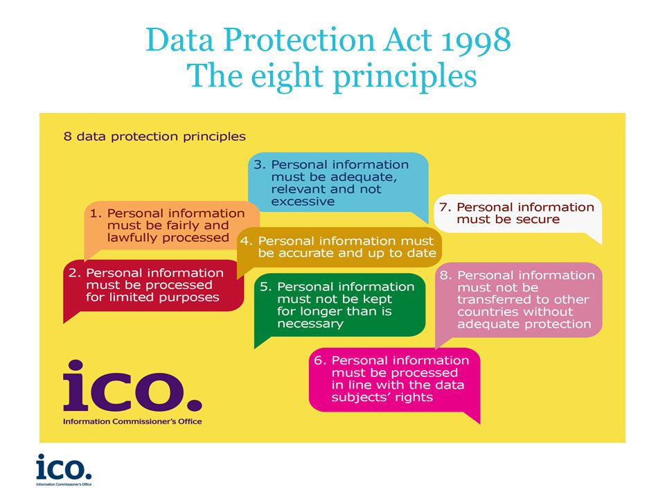 Data Protection Act 1998 The eight principles