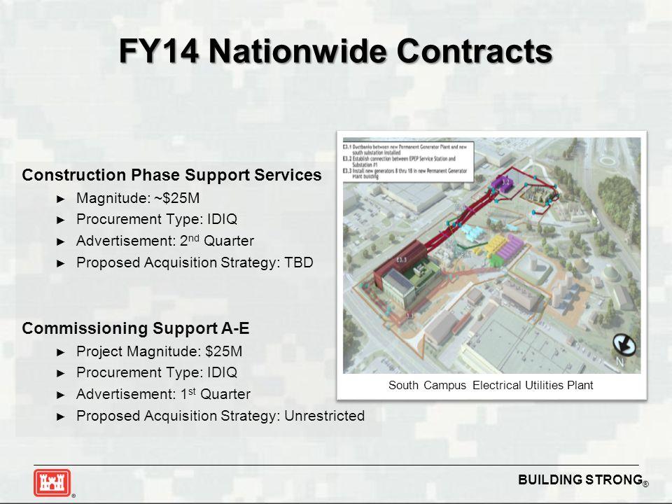 BUILDING STRONG ® Construction Phase Support Services ► Magnitude: ~$25M ► Procurement Type: IDIQ ► Advertisement: 2 nd Quarter ► Proposed Acquisition