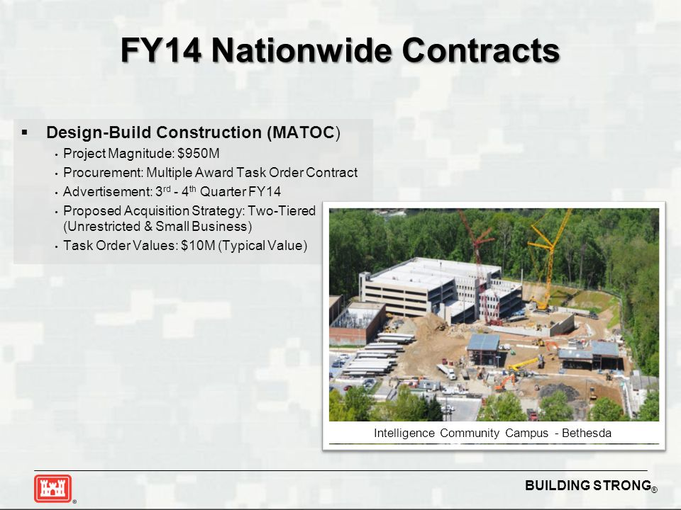 BUILDING STRONG ® FY14 Nationwide Contracts  Design-Build Construction (MATOC) Project Magnitude: $950M Procurement: Multiple Award Task Order Contra