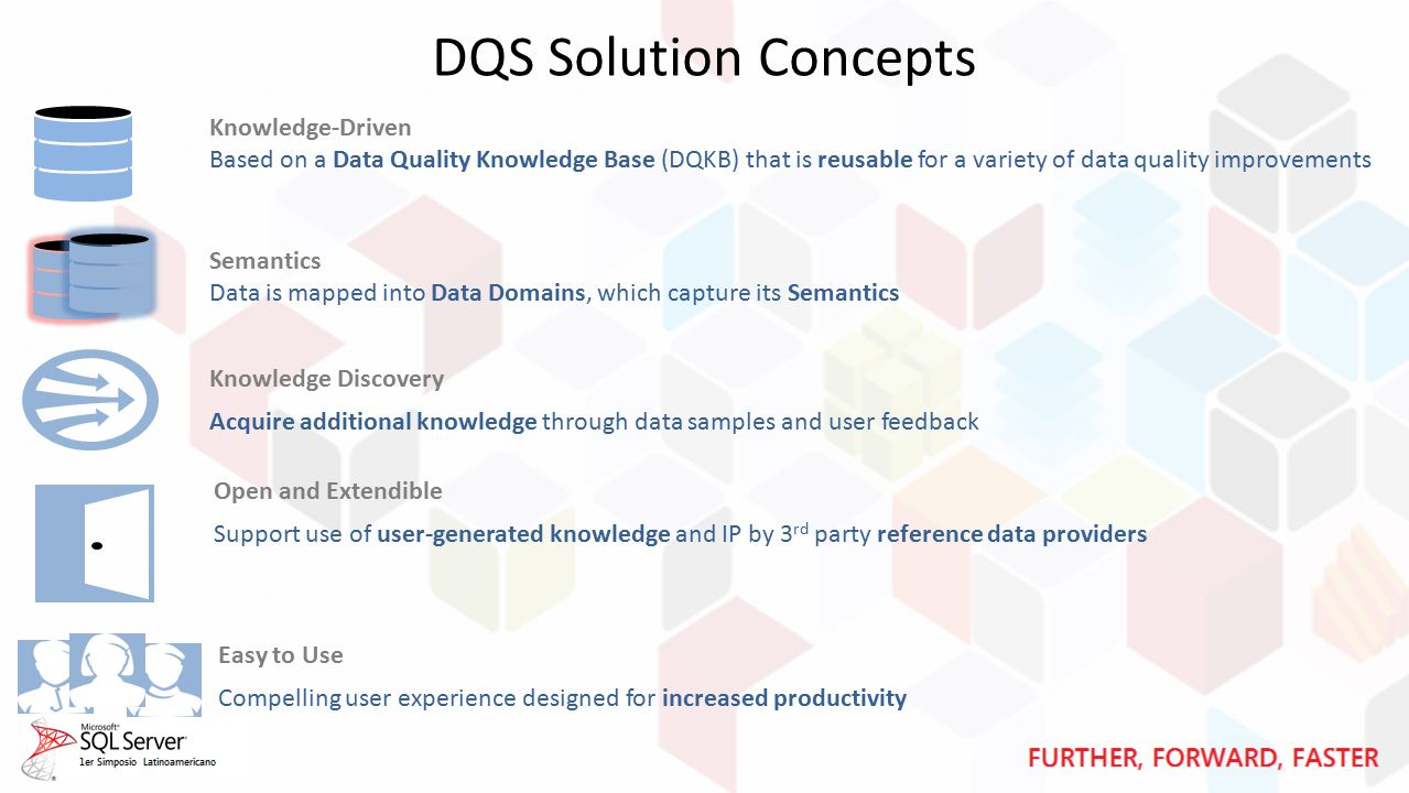 DQS Solution Concepts Knowledge-Driven Based on a Data Quality Knowledge Base (DQKB) that is reusable for a variety of data quality improvements Knowledge Discovery Acquire additional knowledge through data samples and user feedback Open and Extendible Support use of user-generated knowledge and IP by 3 rd party reference data providers Easy to Use Compelling user experience designed for increased productivity