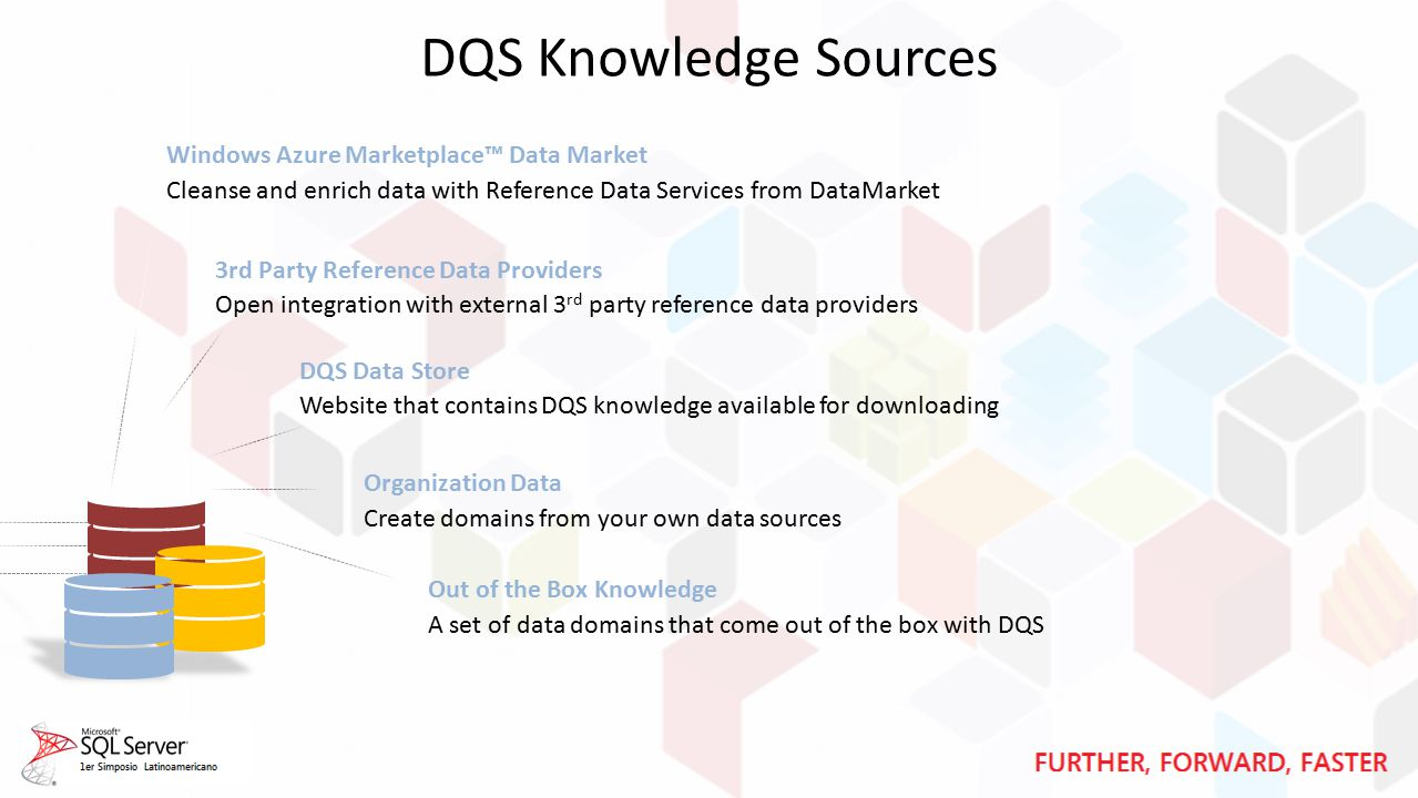 DQS Knowledge Sources Windows Azure Marketplace™ Data Market Cleanse and enrich data with Reference Data Services from DataMarket DQS Data Store Websi