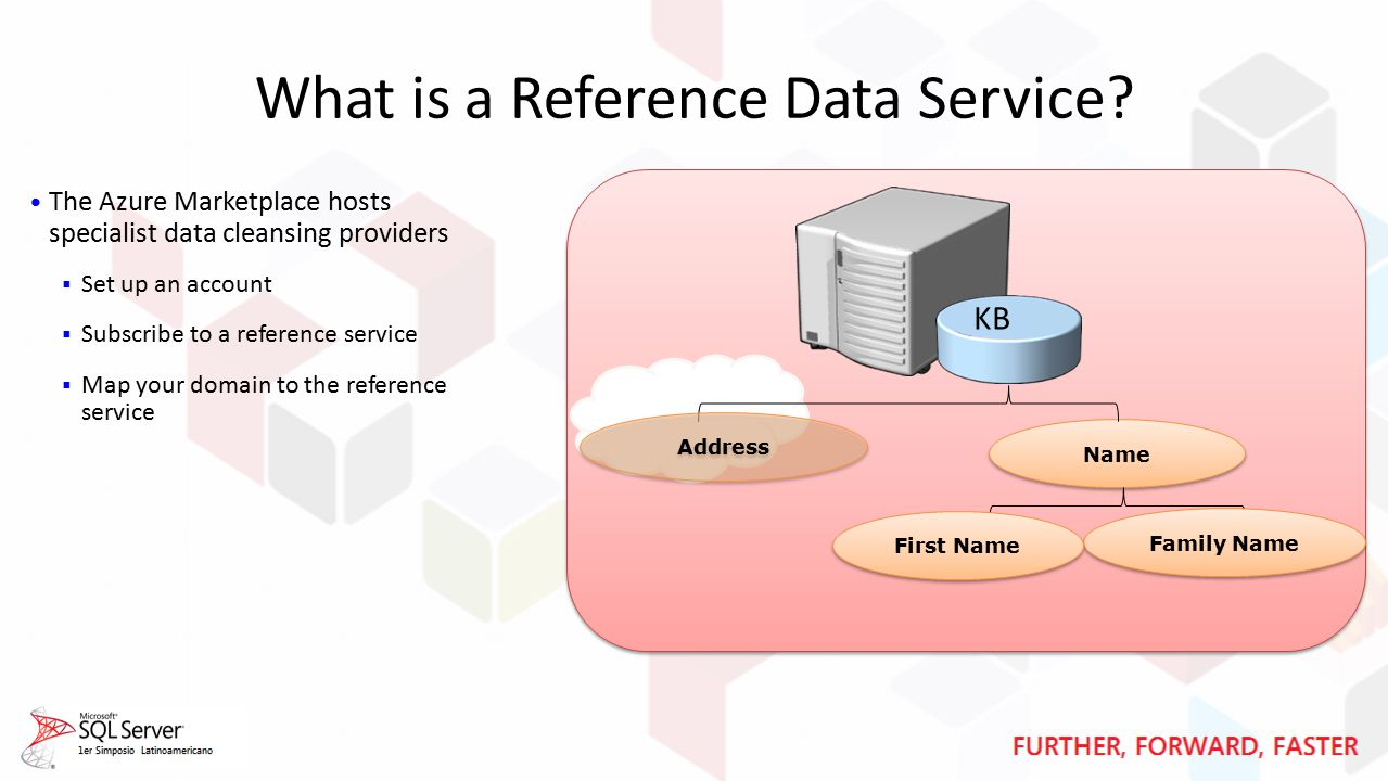 KB Name Family Name First Name What is a Reference Data Service.