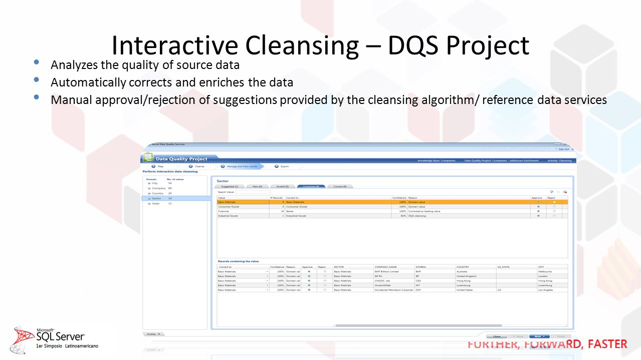 Interactive Cleansing – DQS Project Analyzes the quality of source data Automatically corrects and enriches the data Manual approval/rejection of suggestions provided by the cleansing algorithm/ reference data services