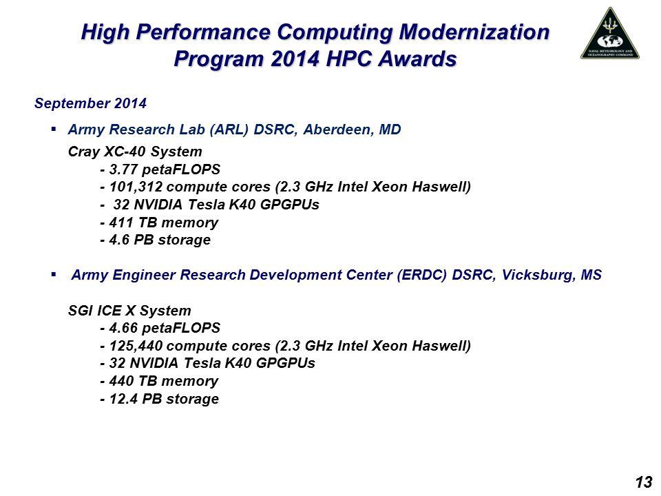 High Performance Computing Modernization Program 2014 HPC Awards September 2014  Army Research Lab (ARL) DSRC, Aberdeen, MD Cray XC-40 System - 3.77