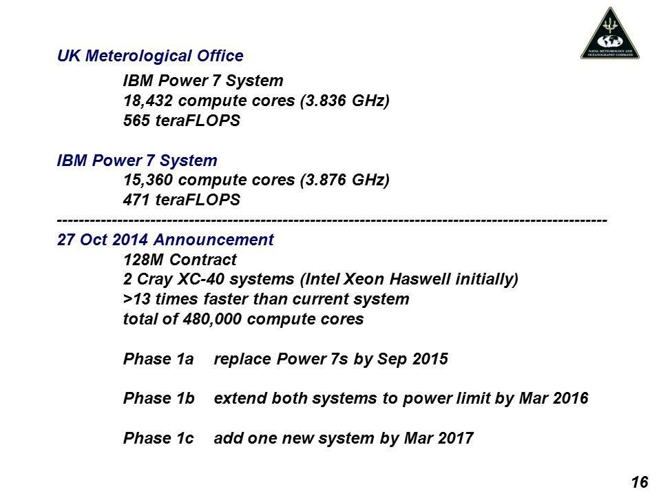 UK Meterological Office IBM Power 7 System 18,432 compute cores (3.836 GHz) 565 teraFLOPS IBM Power 7 System 15,360 compute cores (3.876 GHz) 471 tera
