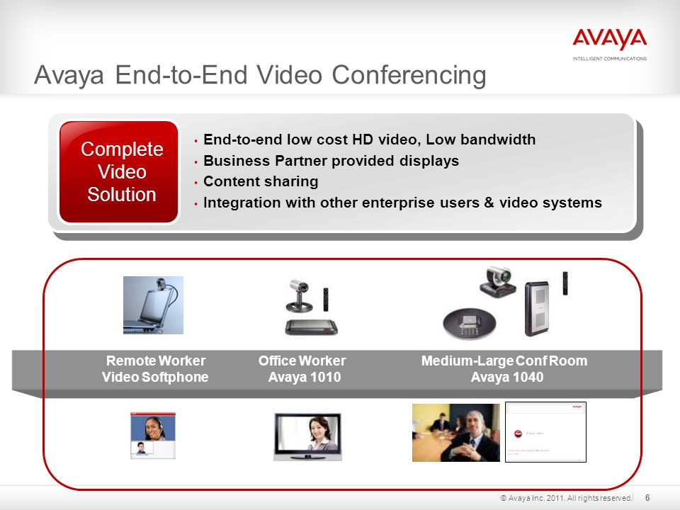 Avaya End-to-End Video Conferencing Remote Worker Office Worker Medium-Large Conf Room Video Softphone Avaya 1010 Avaya 1040 Complete Video Solution End-to-end low cost HD video, Low bandwidth Business Partner provided displays Content sharing Integration with other enterprise users & video systems © Avaya Inc.