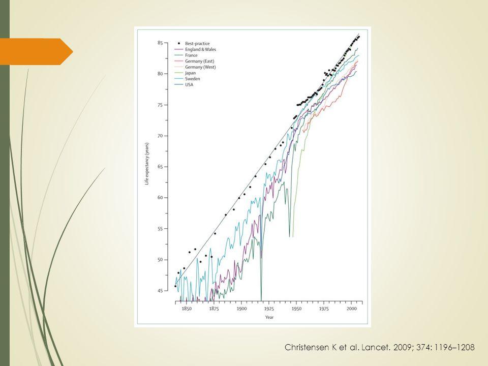 Christensen K et al. Lancet. 2009; 374: 1196–1208
