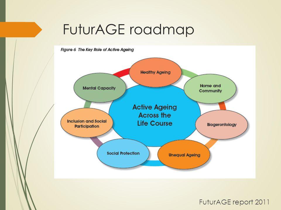 FuturAGE roadmap FuturAGE report 2011